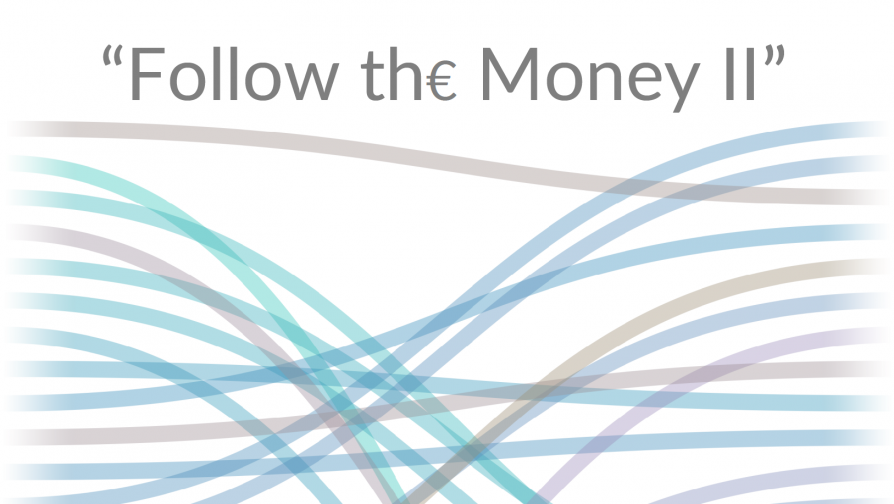 """Follow th€ Money II"" – Assessing the use of EU Asylum, Migration and Integration Fund (AMIF) funding at the national level 2014-2018"