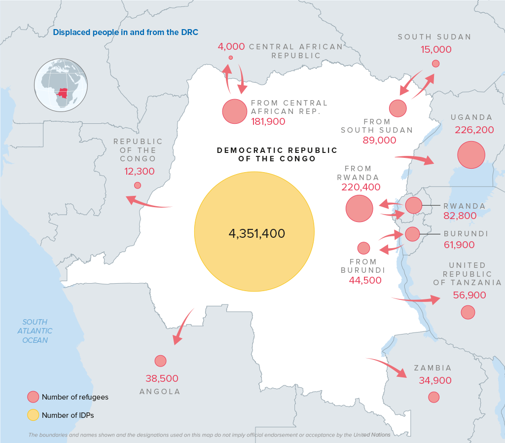 unhcr global trends forced displacement in 2017