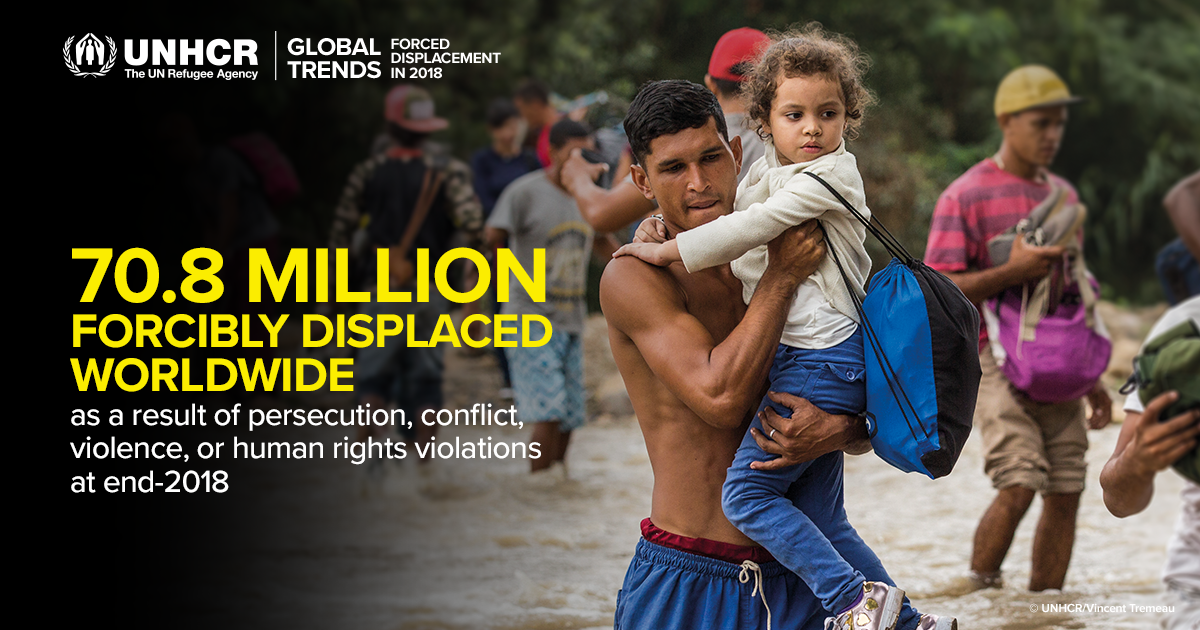 Global Trends - Forced Displacement in 2018 - UNHCR