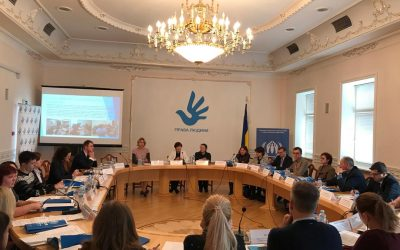 Ukraine: The Right to Protection (R2P)