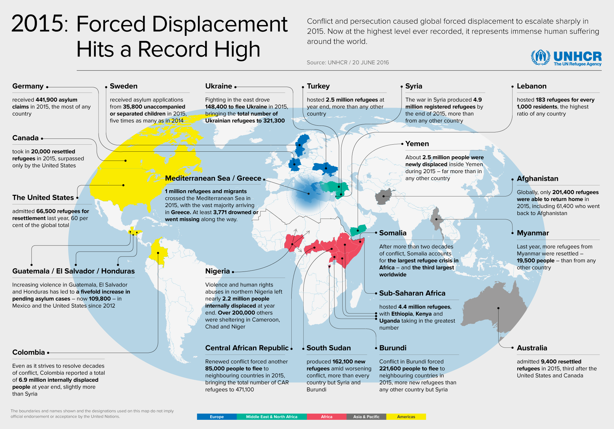 Forced Displacement 16JUN2016