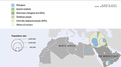 UNHCR 2015 Middle East regional operations map