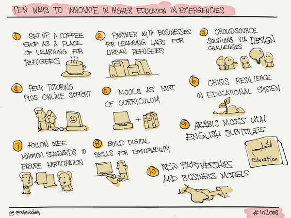 Ten ways to innovate in higher education infographic