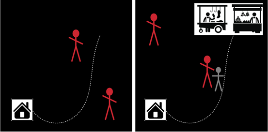 How light can be an incentive for people to leave their shelters at night in an infographic.
