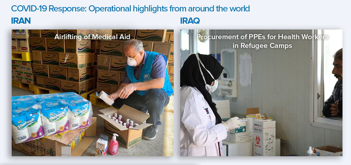 COVID Response Highlights_IranIraq