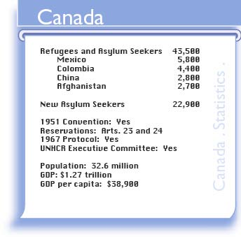 how to ask for refugee status in canada