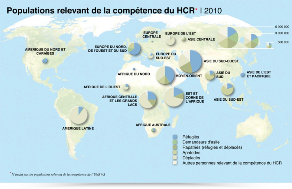 Map: Global Trends 2010 - Populations relevant de la compétencce du HCR