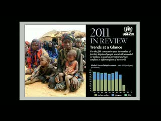 2011 UNHCR Global Trends Report