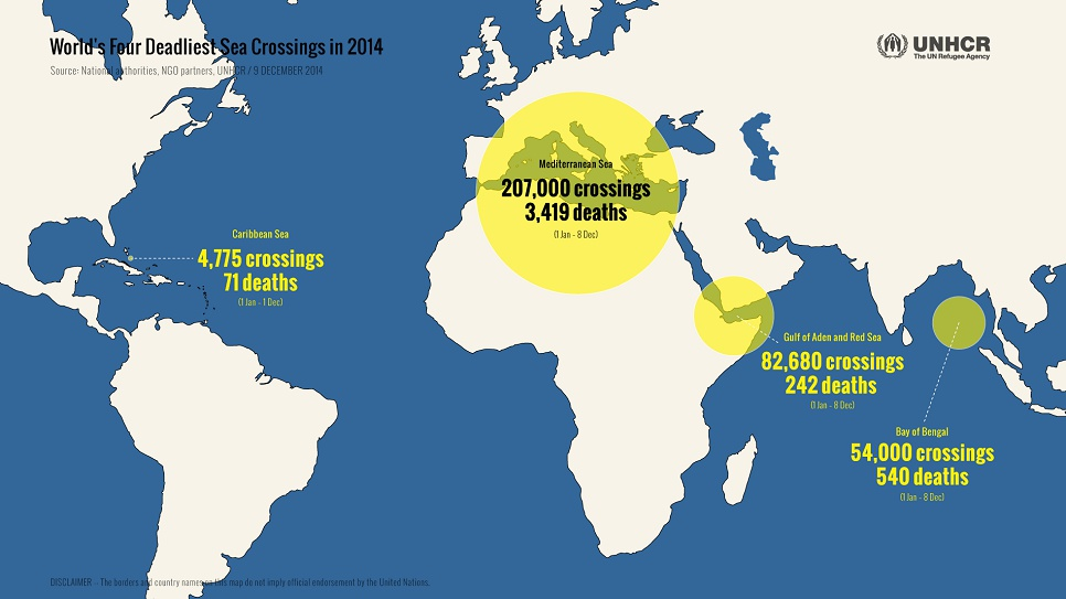 These are the world's four deadliest sea crossings in 2014, a year of multiple conflicts and mounting desperation.