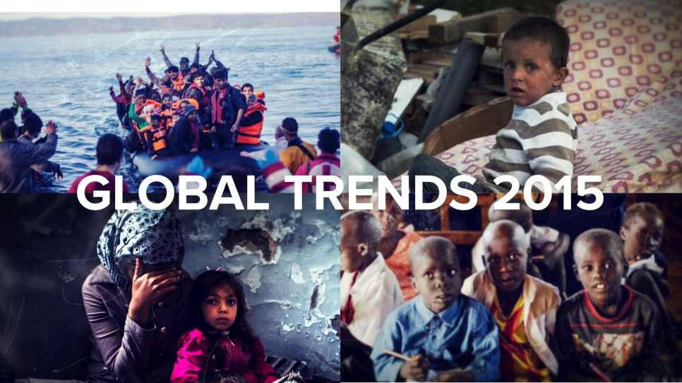 UNHCR Global Trends Data 2015